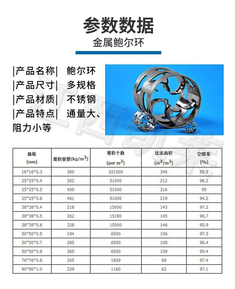 金属鲍尔环填料规格参数